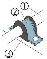 wymiana gumy stabilizatora - przed demontażem